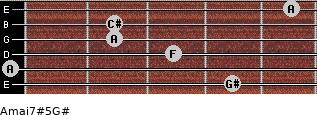 Amaj7#5/G# for guitar on frets 4, 0, 3, 2, 2, 5