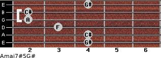 Amaj7#5/G# for guitar on frets 4, 4, 3, 2, 2, 4