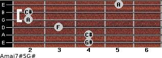 Amaj7#5/G# for guitar on frets 4, 4, 3, 2, 2, 5