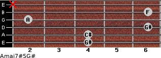 Amaj7#5/G# for guitar on frets 4, 4, 6, 2, 6, x