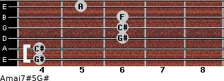 Amaj7#5/G# for guitar on frets 4, 4, 6, 6, 6, 5