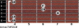 Amaj7#5/G# for guitar on frets 4, 4, 7, 6, 6, 4