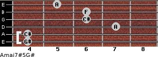 Amaj7#5/G# for guitar on frets 4, 4, 7, 6, 6, 5