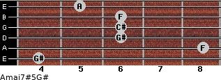 Amaj7#5/G# for guitar on frets 4, 8, 6, 6, 6, 5