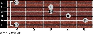 Amaj7#5/G# for guitar on frets 4, 8, 7, 6, 6, 4