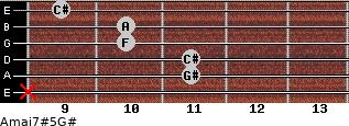 Amaj7#5/G# for guitar on frets x, 11, 11, 10, 10, 9