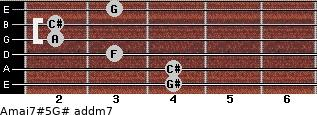 Amaj7#5/G# add(m7) guitar chord