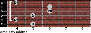 Amaj7#5 add(m7) guitar chord