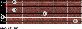 Amaj7#5sus for guitar on frets 5, 0, 3, 1, x, 1