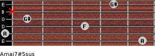 Amaj7#5sus for guitar on frets 5, 0, 3, 1, x, 4
