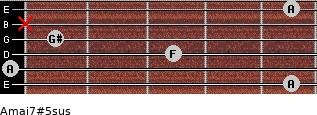 Amaj7#5sus for guitar on frets 5, 0, 3, 1, x, 5