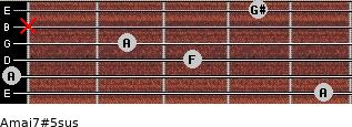 Amaj7#5sus for guitar on frets 5, 0, 3, 2, x, 4