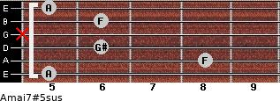 Amaj7#5sus for guitar on frets 5, 8, 6, x, 6, 5