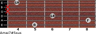 Amaj7#5sus for guitar on frets 5, 8, 6, x, x, 4