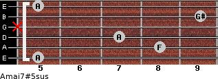 Amaj7#5sus for guitar on frets 5, 8, 7, x, 9, 5
