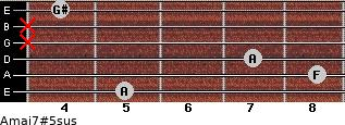 Amaj7#5sus for guitar on frets 5, 8, 7, x, x, 4