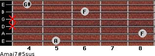 Amaj7#5sus for guitar on frets 5, 8, x, x, 6, 4