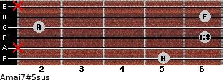 Amaj7#5sus for guitar on frets 5, x, 6, 2, 6, x