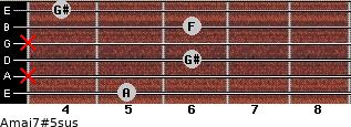 Amaj7#5sus for guitar on frets 5, x, 6, x, 6, 4