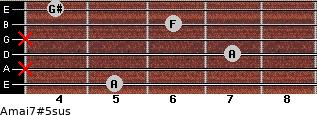 Amaj7#5sus for guitar on frets 5, x, 7, x, 6, 4