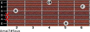 Amaj7#5sus for guitar on frets 5, x, x, 2, 6, 4