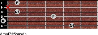 Amaj7#5sus/Ab for guitar on frets 4, 0, 3, 1, x, 1