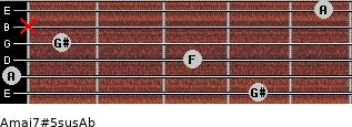 Amaj7#5sus/Ab for guitar on frets 4, 0, 3, 1, x, 5