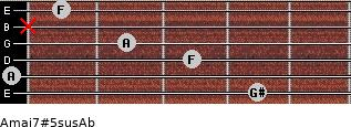Amaj7#5sus/Ab for guitar on frets 4, 0, 3, 2, x, 1