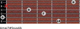 Amaj7#5sus/Ab for guitar on frets 4, 0, 3, 2, x, 5