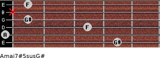 Amaj7#5sus/G# for guitar on frets 4, 0, 3, 1, x, 1