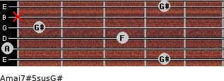Amaj7#5sus/G# for guitar on frets 4, 0, 3, 1, x, 4