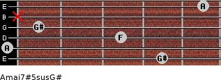 Amaj7#5sus/G# for guitar on frets 4, 0, 3, 1, x, 5