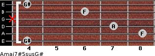 Amaj7#5sus/G# for guitar on frets 4, 8, 7, x, 6, 4