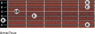 Amaj7sus for guitar on frets 5, 0, 2, 1, 5, 5