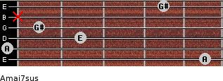 Amaj7sus for guitar on frets 5, 0, 2, 1, x, 4