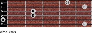 Amaj7sus for guitar on frets 5, 0, 2, 2, 5, 4
