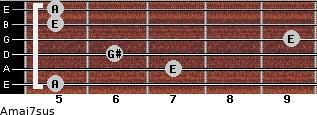 Amaj7sus for guitar on frets 5, 7, 6, 9, 5, 5