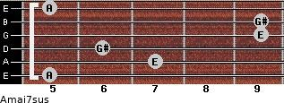 Amaj7sus for guitar on frets 5, 7, 6, 9, 9, 5