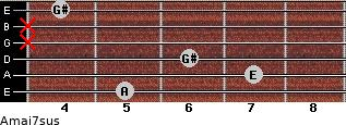 Amaj7sus for guitar on frets 5, 7, 6, x, x, 4