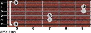 Amaj7sus for guitar on frets 5, 7, 7, 9, 9, 5