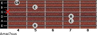 Amaj7sus for guitar on frets 5, 7, 7, x, 5, 4