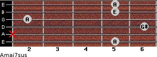 Amaj7sus for guitar on frets 5, x, 6, 2, 5, 5