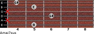Amaj7sus for guitar on frets 5, x, 6, x, 5, 4