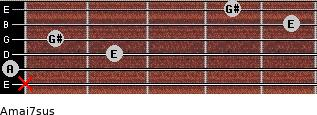Amaj7sus for guitar on frets x, 0, 2, 1, 5, 4