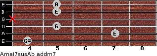 Amaj7sus/Ab add(m7) guitar chord