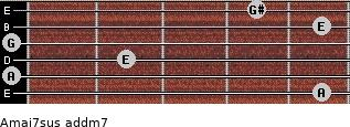 Amaj7sus add(m7) for guitar on frets 5, 0, 2, 0, 5, 4