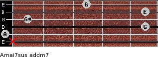 Amaj7sus add(m7) for guitar on frets x, 0, 5, 1, 5, 3