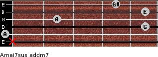 Amaj7sus add(m7) for guitar on frets x, 0, 5, 2, 5, 4