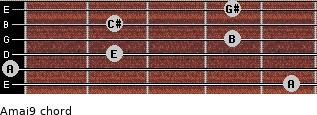 Amaj9 for guitar on frets 5, 0, 2, 4, 2, 4