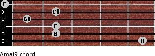 Amaj9 for guitar on frets 5, 2, 2, 1, 2, 0